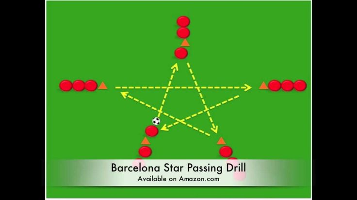 Professional Soccer Passing Patterns