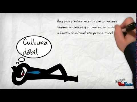 Este video es muy interesante ya que de manera animada nos explica acerca de lo que es la cultura organizacional