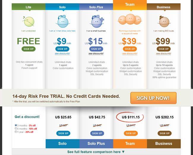 Набор интересных решений по Pricing Tables smileycat.com