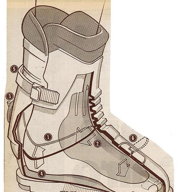Has anybody been skiing over the half term break? Here's a hand drawn ski boot graphic, by Phil Green in 1989. #sundaytimes #thesundaytimes #sundaytimesgraphics #ski #skiing #sport #wintersport #handdrawn #illustration #illustrated #ink #infographic #graphic #graphicdesign #graphics #design #drawing #fbf #flashbackfriday #archive