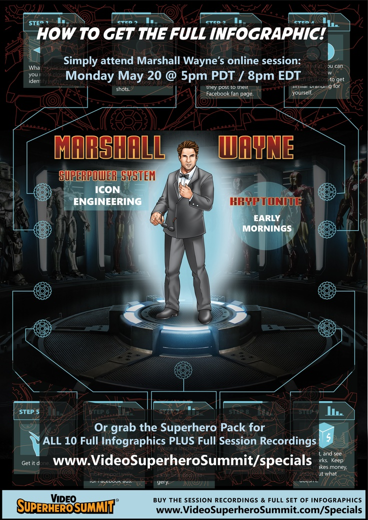 Marshall Wayne is a superhero when it comes to icon engineering. Learn more at http://www.videosuperherosummit.com