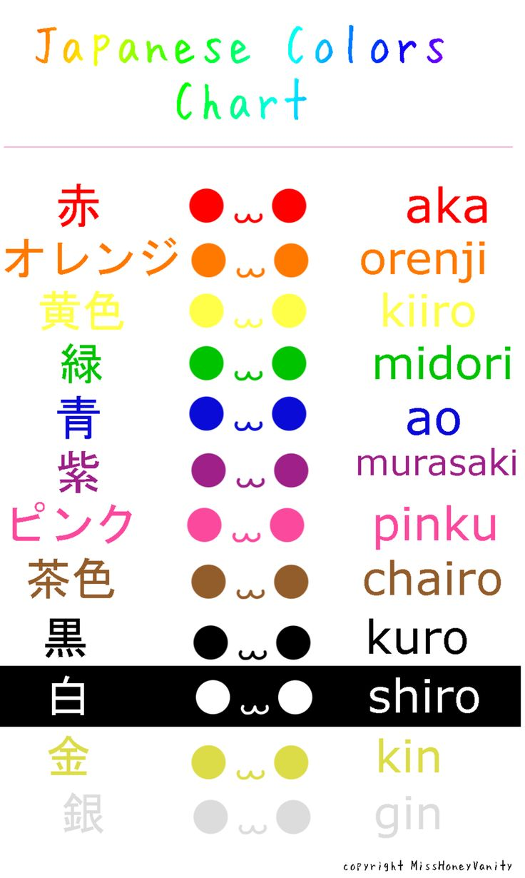 Colors in Japanese. I knew most of these from Kuroko no Basket, lol! XD