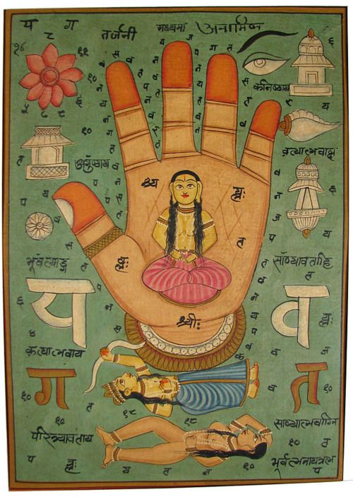 Indian astrology, painting, www.eyesofindia.com