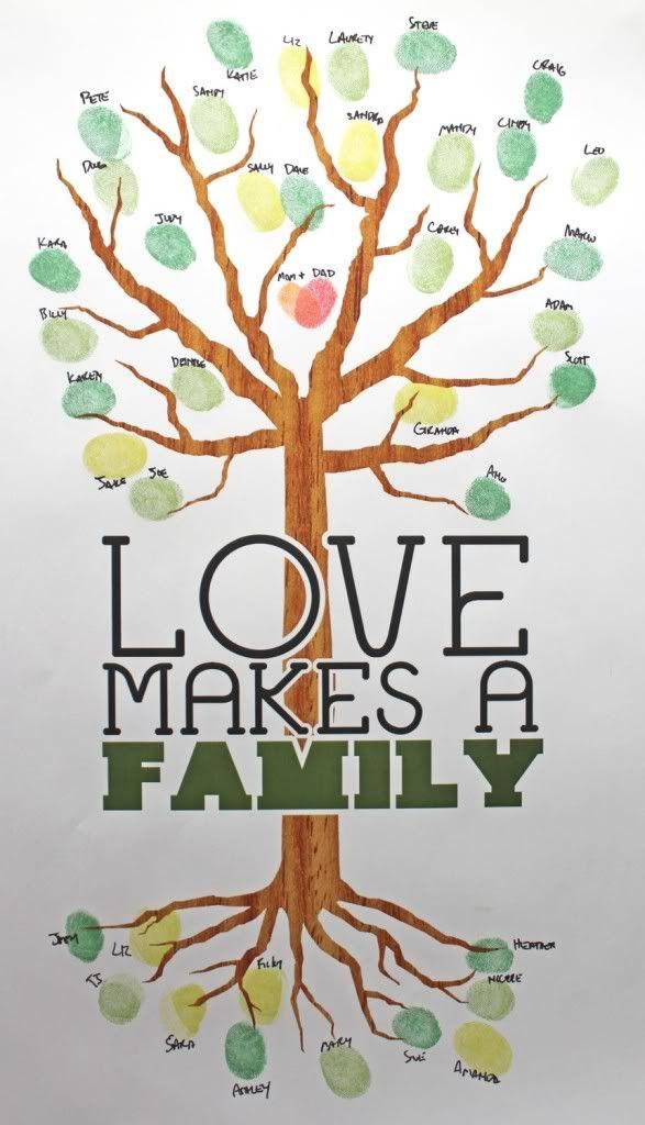 12 best Adoption Family Tree images on Pinterest