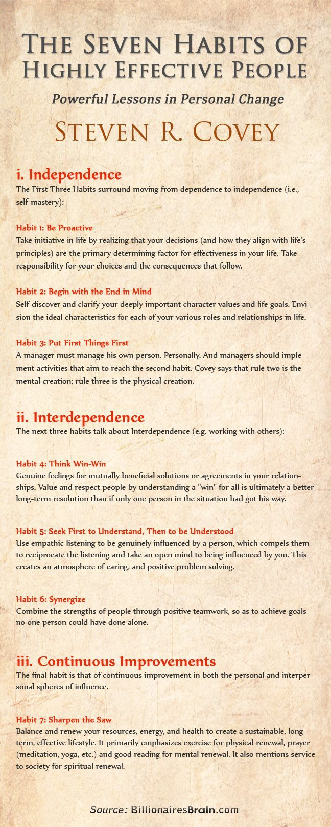 """The Seven Habits of Highly Effective People ~   Steven R. CoveyCovey presents an approach to being effective in attaining goals by aligning oneself to what he calls """"true north"""" principles of a character ethic that he presents as universal and timeless. thebreakthroughspot.com/"""