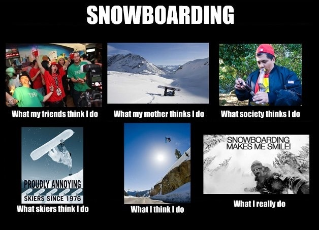 skiing vs snowboarding how to decide