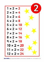 Stationary style - Times table poster