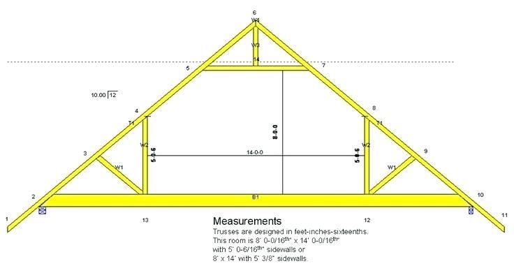 Attic Truss Insulating And Air Sealing A Room In Truss Over A Attic Truss Roof Trusses Attic