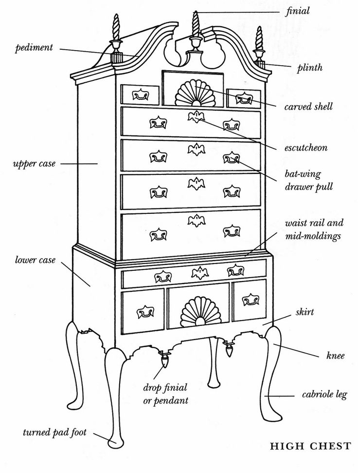 37 best furniture identification  terms images on pinterest