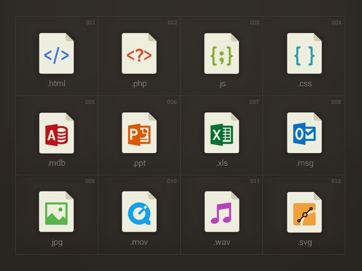 Codeanywhere File Type Icons by Unity