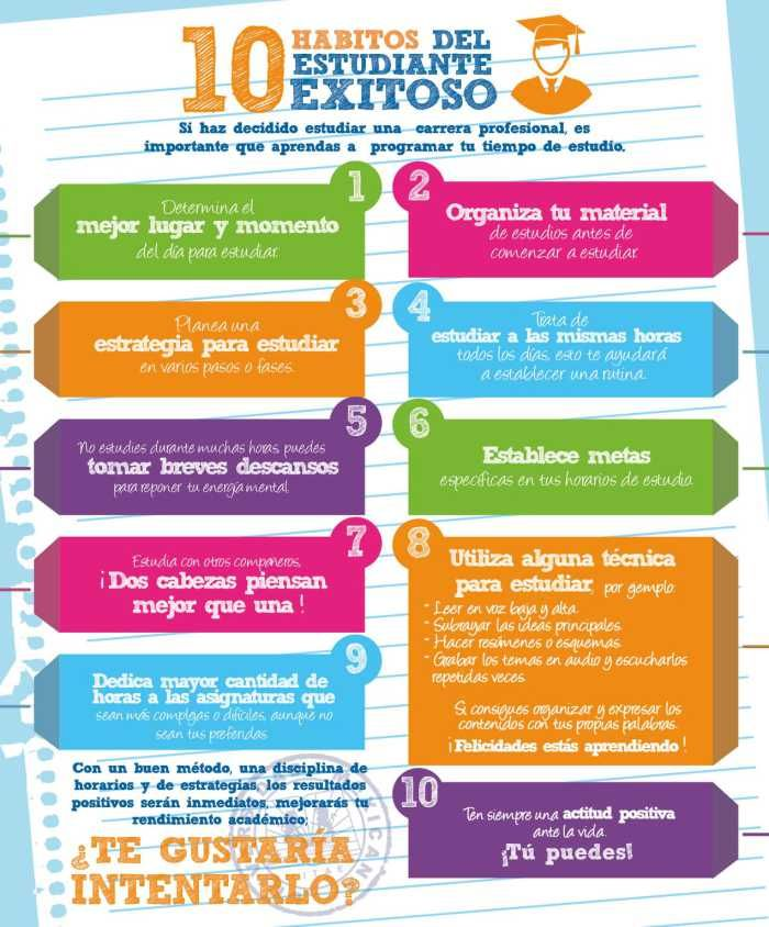 10 Hábitos Del Estudiante Exitoso Estrategias De Enseñanza Habilidades De Estudio Tecnicas De Aprendizaje