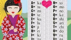 Resultado de imagen para como seria mi nombre en japones