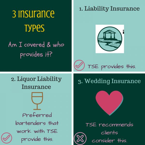 21 best financial resources for engaged couples images on Indian Wedding Insurance Uk the truth about wedding insurance from the springs events indian wedding insurance uk