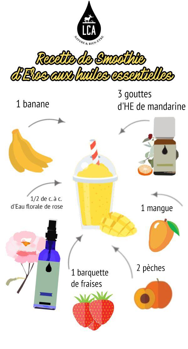 Les smoothies sont appréciés de tous. Facile et rapide à faire, on peut y mettre plusieurs variétés de fruits ou de légumes. C'est un concentré d'ingrédients, parfait pour faire le plein de vitamines. Rafraîchissez-vous avec notre recette de smoothie aromatique aux fruits et à l'eau florale de rose.