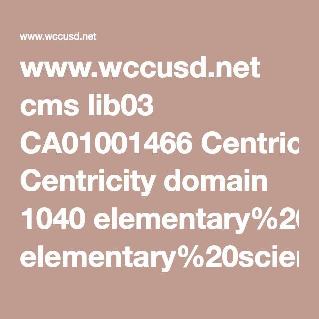 www.wccusd.net cms lib03 CA01001466 Centricity domain 1040 elementary%20science%20fair ElementaryScienceFairProjectTeacherGuide2016v1.pdf