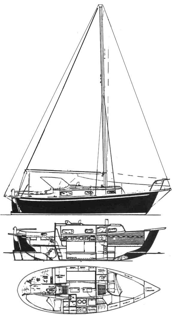 VANCOUVER 25 Hull Type: Long keel w/trans. hung rudder Rig Type: Masthead Sloop LOA: 29.00' / 8 ...