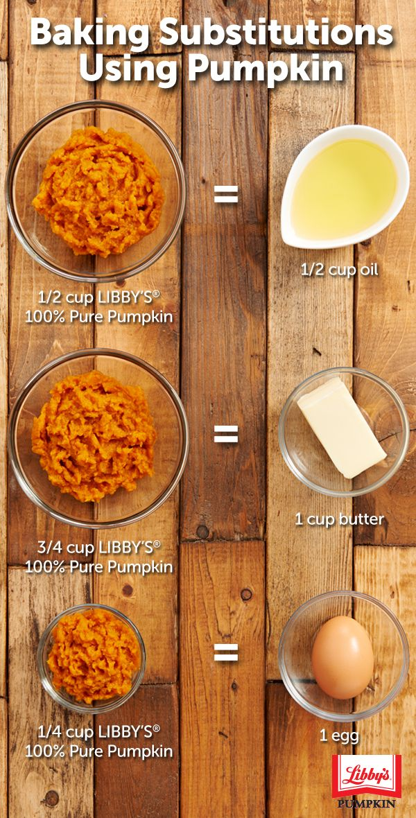Use these simple swaps from @LibbysPumpkin to lighten up your baked goods by replacing oil, butter and eggs for Libby's 100% Pure Pumpkin Puree. #PumpkinCan