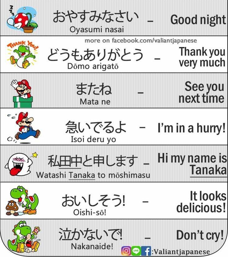 Learn Japanese Online - Basic Japanese Phrases