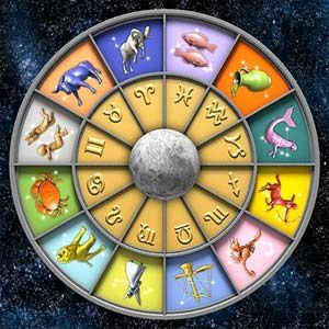 Superb Astrology Yearly Horoscope   The Authentic Prediction Of The Future Through Yearly  Horoscope Predictions   READ