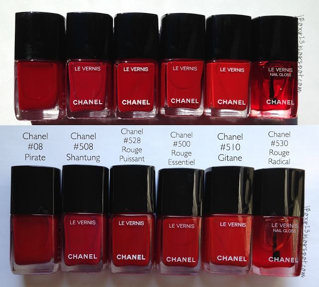 Chanel Fall 2016 Le Rouge Collection Nail Polish Dupes Nail Polish Red Nail Polish
