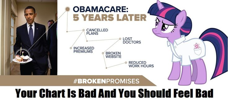 Statistician Twilight Is Offended By Your Pathetic Excuse For A Plot- Asking For 'Obamacare Horror Stories' Not Working Out That Well For Lying Assclown Cathy McMorris Rodgers Read more at http://wonkette.com/580909/asking-for-obamacare-horror-stories-not-working-out-that-well-for-lying-assclown-cathie-mcmorris-rodgers#wO93fF08KggTUEVH.99