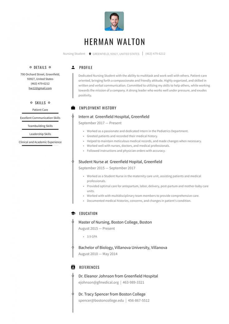 affiliation in resume for nurse