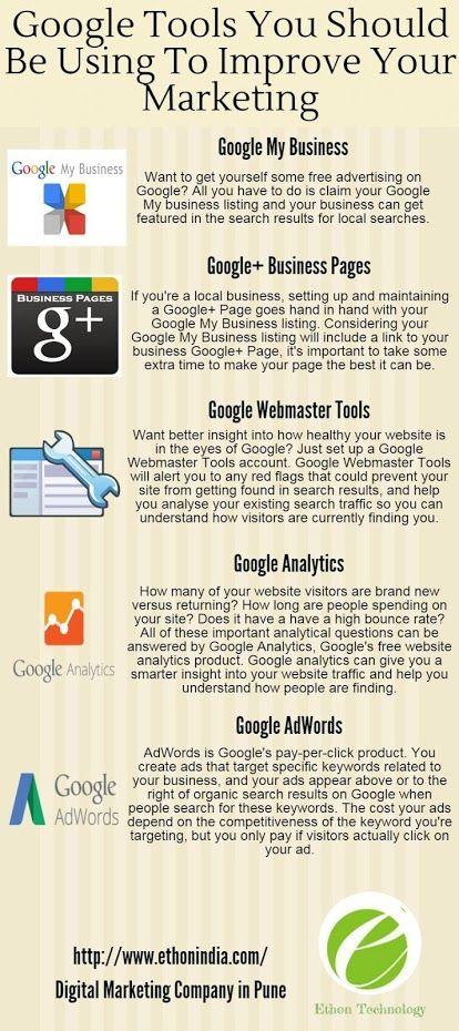 #Google+ #digital #marketing #infographic