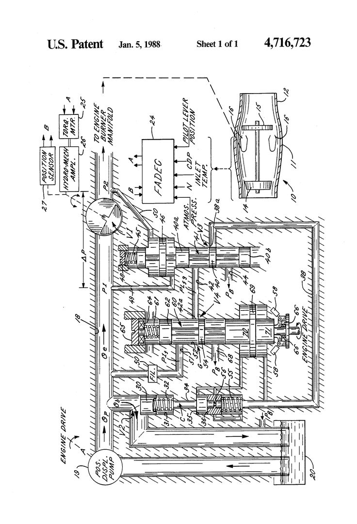patent us4716723 - fuel controls for gas turbine engines