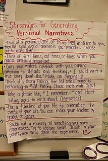 Strategies for generating personal narrativesNarrative Ideas, Narrative Posters, Narrative Anchors, Generation Narratives Repin, Personal Narratives, Narrative Minilessons, Narrative Anchor Chart, Narratives Repin By Pinterest, Narrative Charts