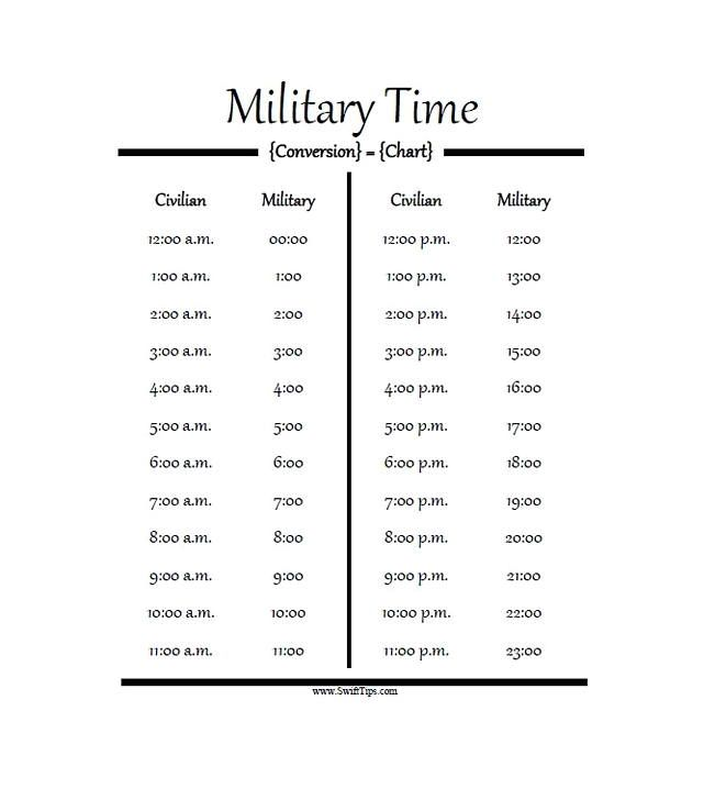 10 Military Time Chart Templates For Free In 2020 Chart Business Template
