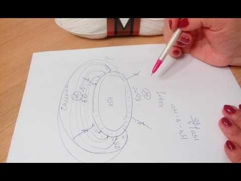 Самый точный расчет петель для изделий с рукавом реглан. - YouTube