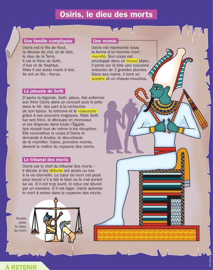 Fiche exposés : Osiris, le dieu des morts