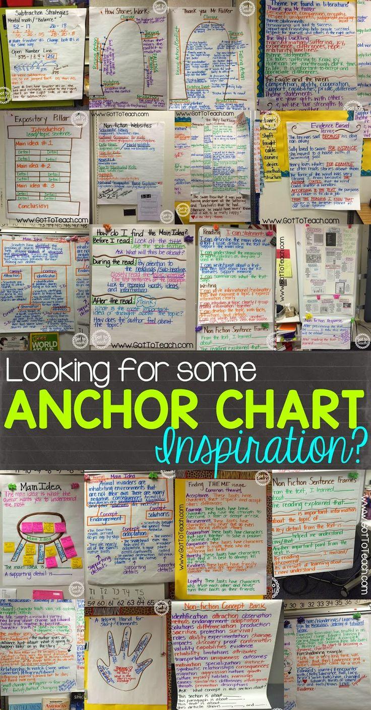 Got to Teach!: Anchor Charts Galore