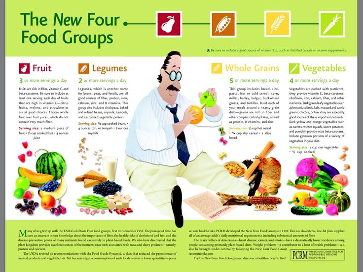The New Four Food Groups | The Best Health Care Reform | Pinterest