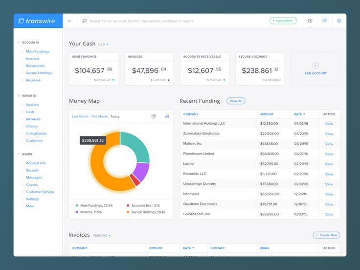 Financial Dashboard UI Mockup                                                                                                                                                                                 More