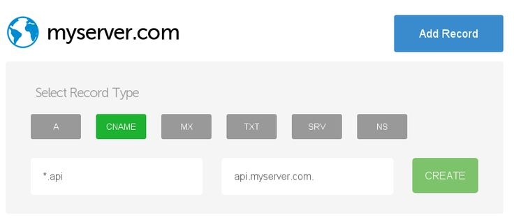 ... *is a dot after the fully-qualified domain name (api.myserver.com Buy Domains at Wholesale from Domain Cost Club!