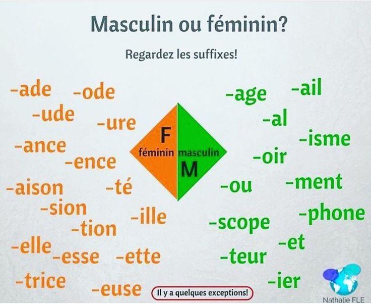 19 besten Französisch Bilder auf Pinterest   Französisch ...