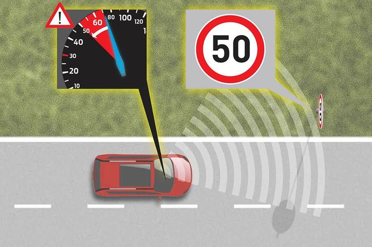 #Ford will launch New Tech on the new 2015 S-Max that could make exceeding the speed limit impossible.  http://bit.ly/1Owy4Nw
