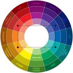 Esquema # 5. Tétrada, la combinación de 4 colores Este esquema de colores comprende un color básico, dos adicionales y otro que pone acentos. Un ejemplo: azul verdoso, azul morado, rojo anaranjado, amarillo anaranjado.