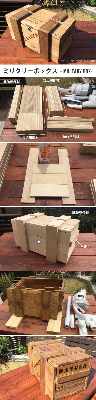 【木箱DIY】ハンディ掃除機収納用ミリタリーBOX(木箱)の作り方