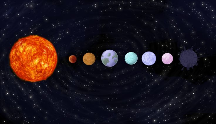 solar system wall painting pinterest - photo #25