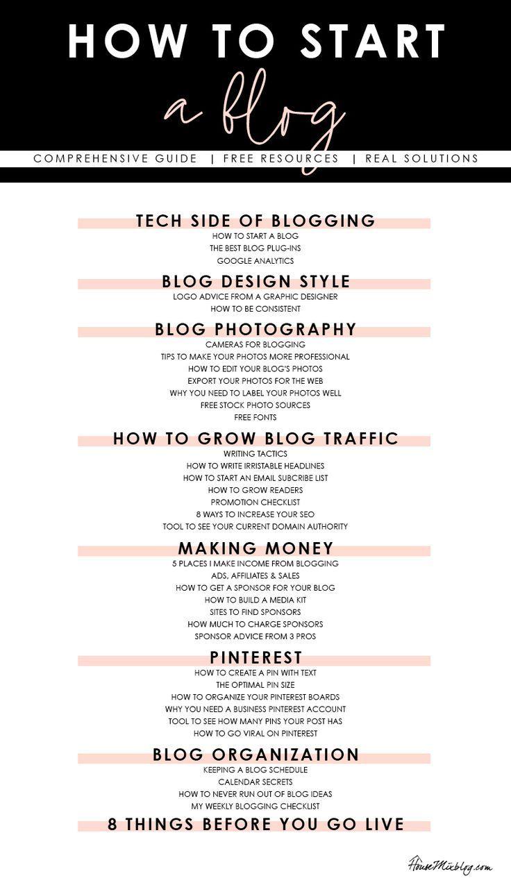 Definitive Anleitung: Wie man einen Blog startet und Geld verdient – Steve Beck