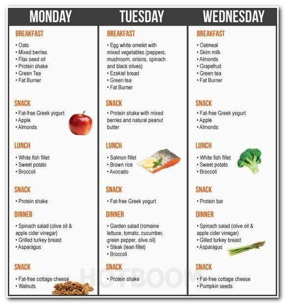 diet plan to reduce body fat in a week