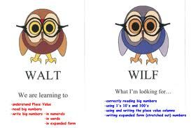 Similar to learning intentions and success criteria.                                                                                                                                                      More
