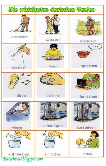 Die wichtigsten deutschen Verben | Deutsch lernen                                                                                                                                                                                 Mehr