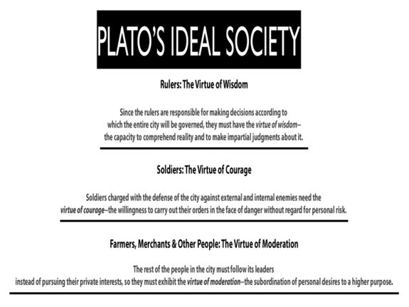 plato  in  amp  out and the cave on pinterest