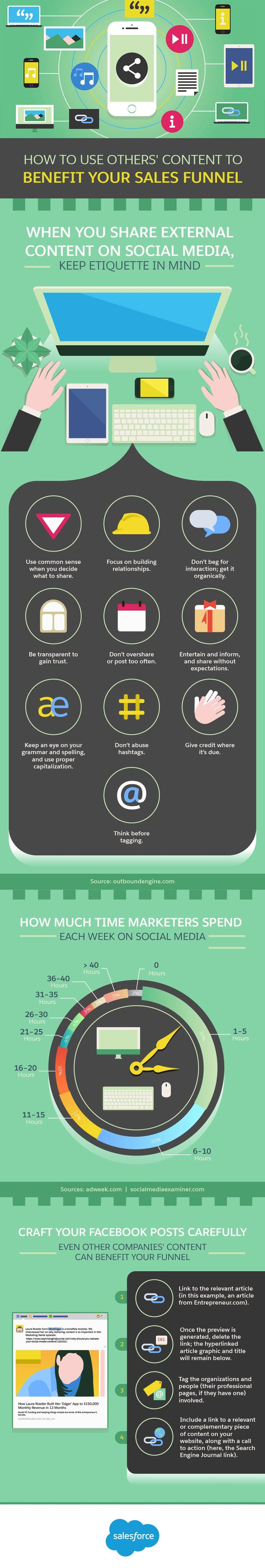 How to Use Others' Content to Benefit Your Sales Funnel - #infographic