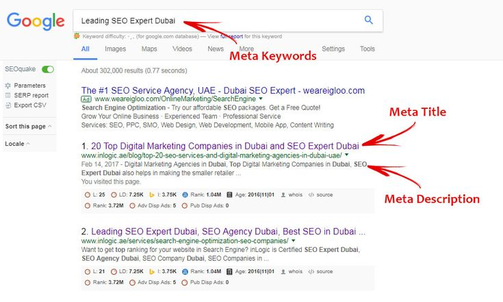 The Meta description is the foundation of the successful SEO Services UAE. But if you are not aware of it, then it is not at all possible for you to use it rightly in SEO strategy. It is the initial thing that the visitors read in the result of the search. #BestSEOinDubai  #DigitalMarketingAgencyDubai  #LocalSEODubai  #SEOAgencyDubai #SEOCompanyUAE  #SEOExpertDubai  #SEOinDubai  #SEOServicesDubai