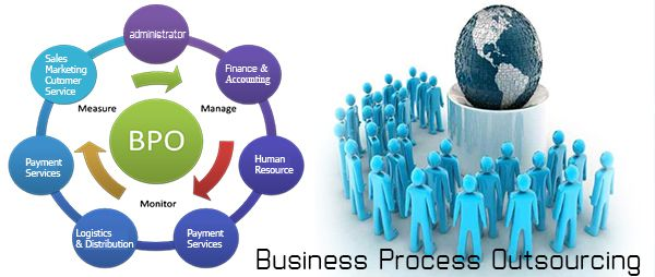 Are you looking for BPO Outsourcing Consultants in India? If you are a fresher or experience and hunting for job then visit at SNV Concept! Here you can get excellent bpo job outsources opportunity. For queries contact on 09810611120.
