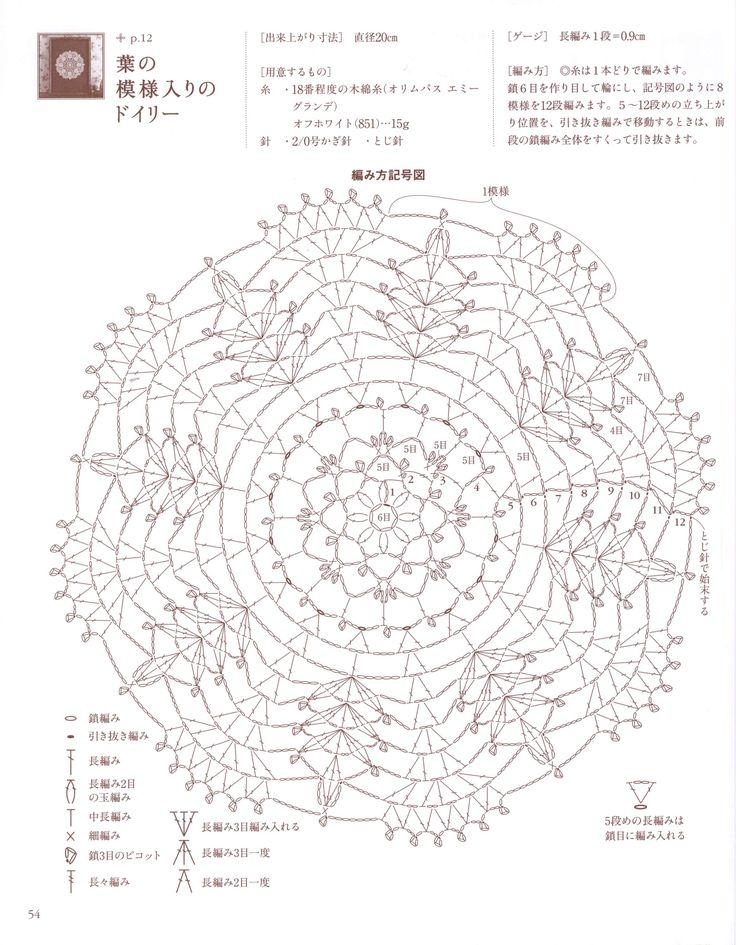223 best images about crochet lace doily on pinterest